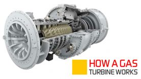 How-a-Gas-Turbine-Works